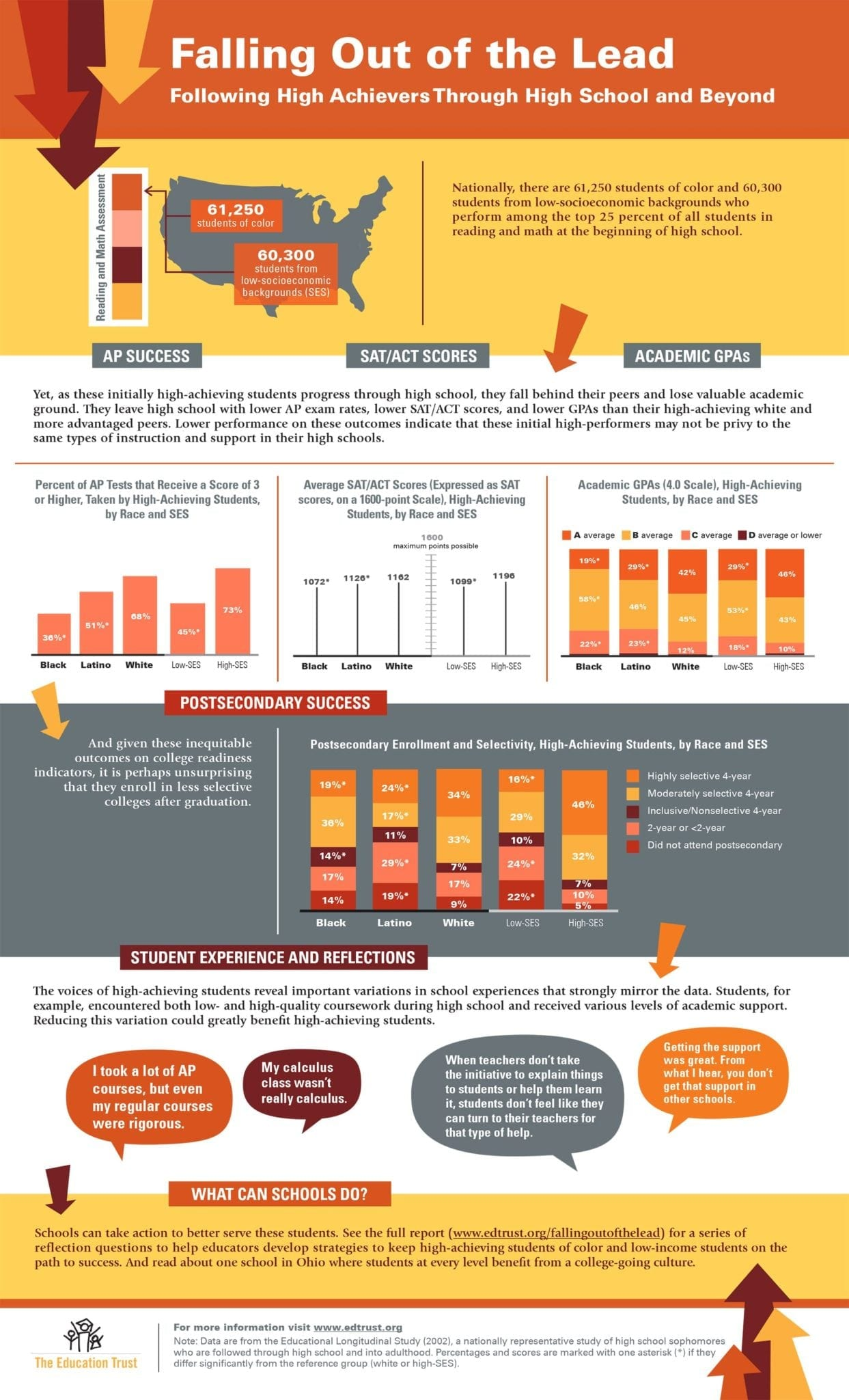 Infographic_FallingOutoftheLead_Revised040114