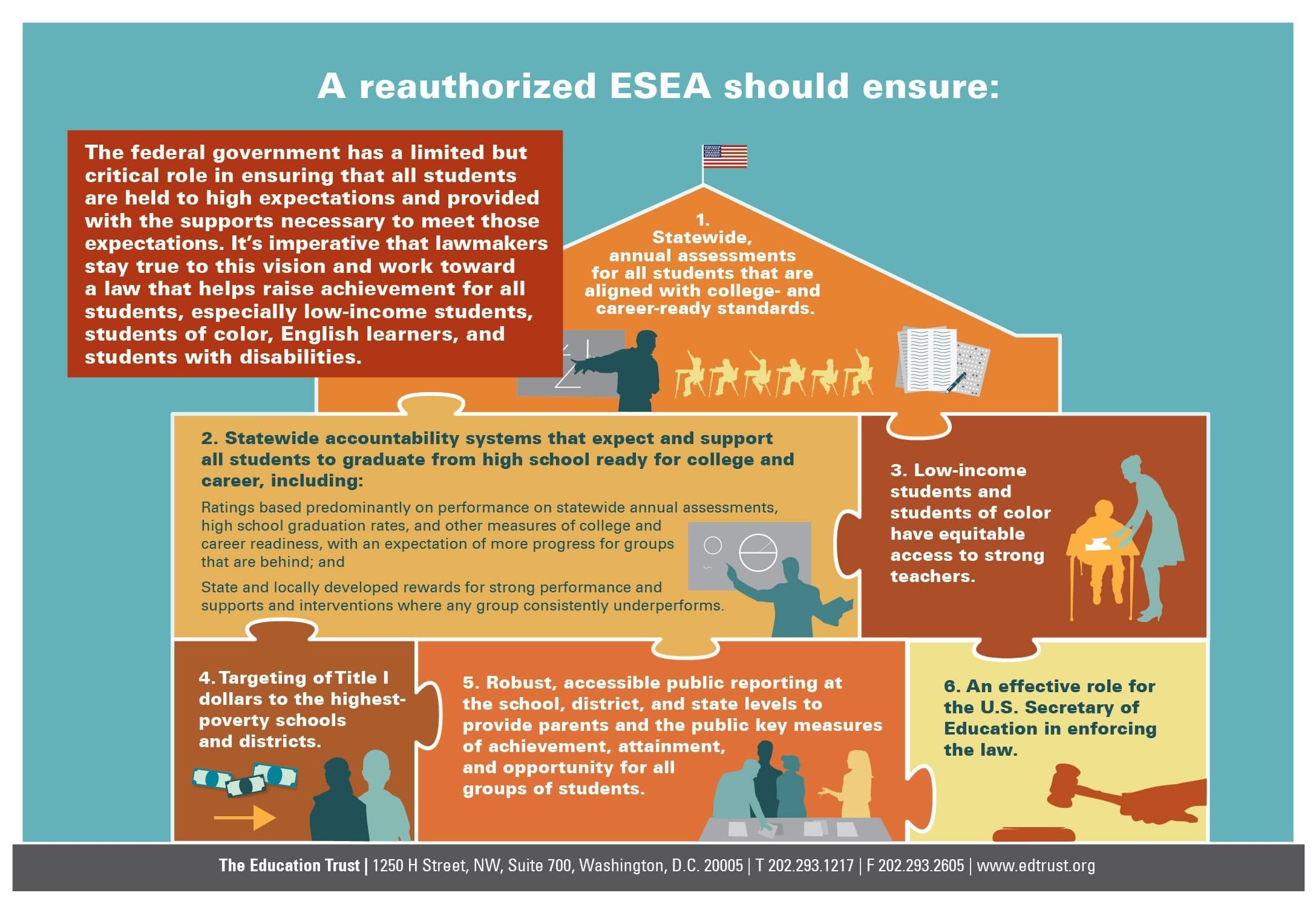 ESEA_principles_school