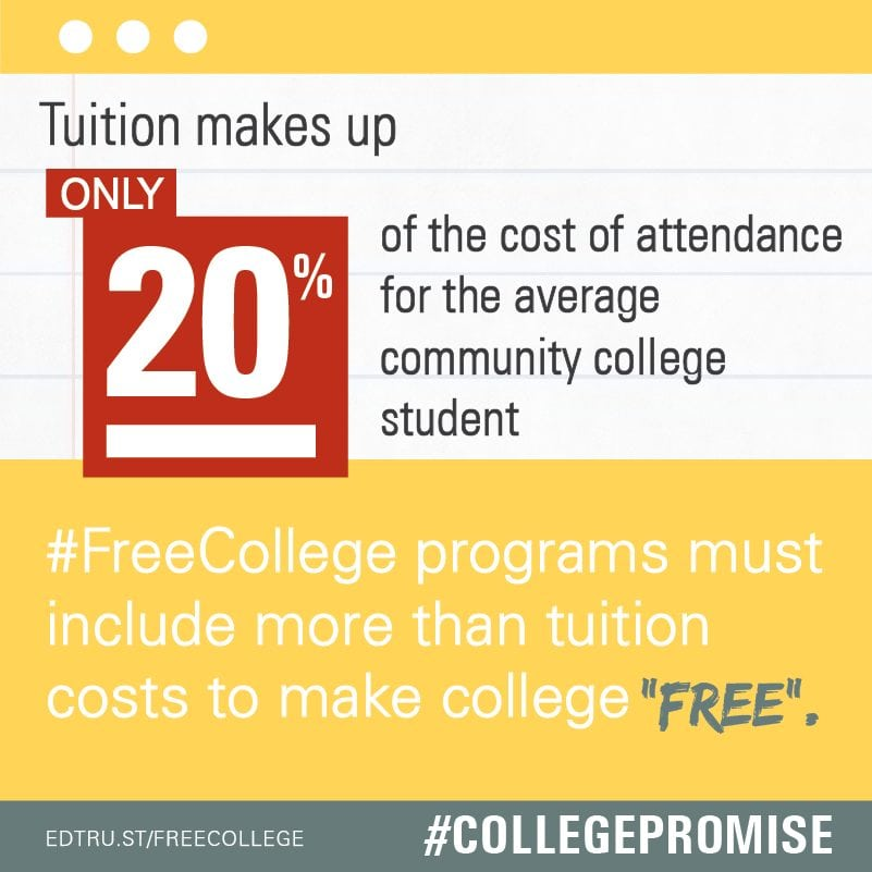 Real Cost of College Tile